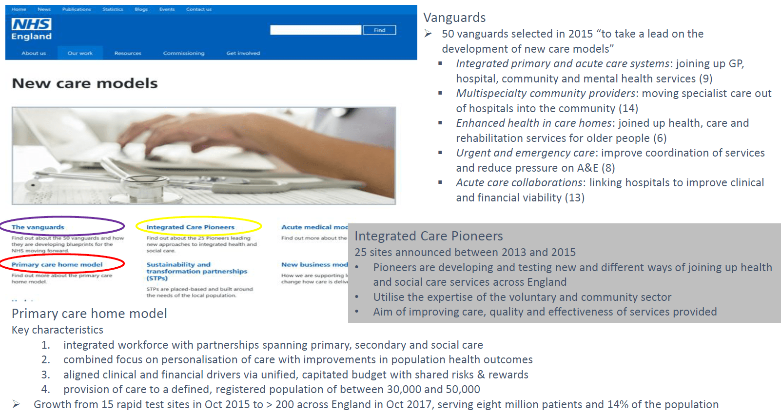 Integration of Health and Social Care in England: Integrated care 'pilots' and their evaluation
